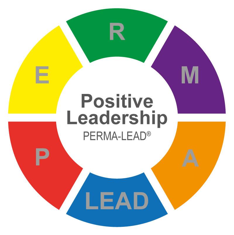 PERMA-Lead